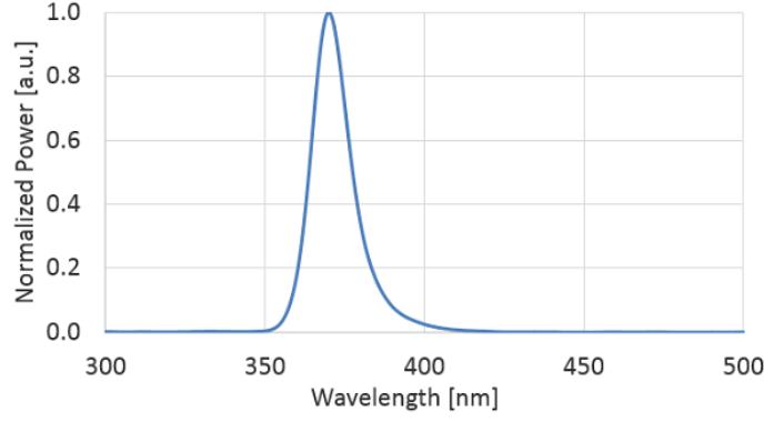 lumi-liquid-graph-01