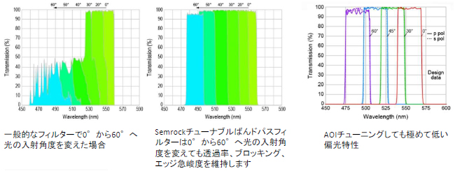 tunable_bpf_graph_w650