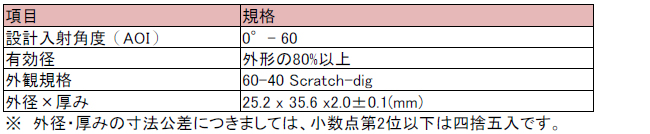 tunable_edge_kyotsu_w650